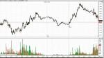 Forex 100$ 300$ в день Универсальная стратегия форекс